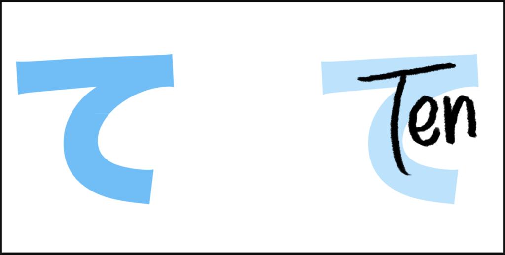 """て là sự kết hợp của """"t"""" với âm """"え"""", tạo thành """"te"""""""