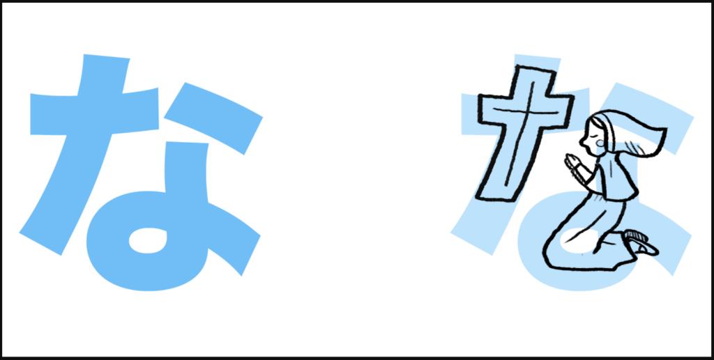 """な là cách ghép giữa """"n"""" với âm """"あ"""", ta đọc là """"na"""""""