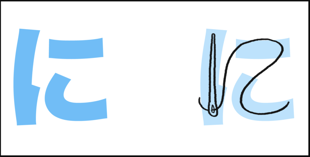 """に là sự kết hợp của """"n"""" với âm """"い"""", có cách đọc là """"ni"""""""