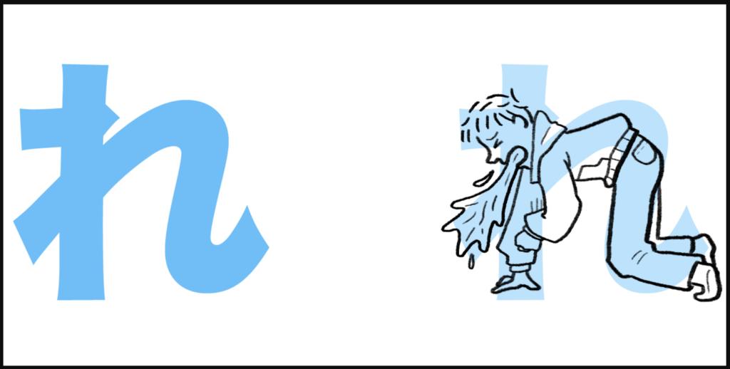 """れ là sự kết hợp của """"r"""" với âm """"え"""", tạo thành """"re"""""""