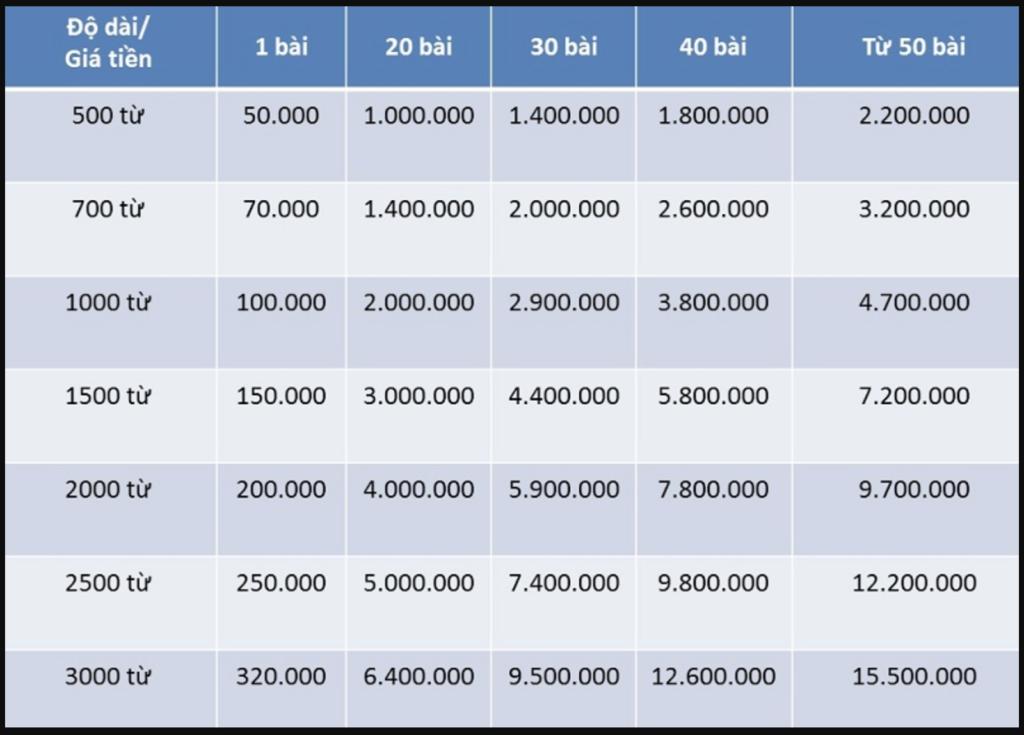 Bảng báo giá dịch vụ SEO